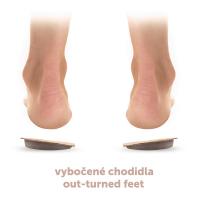 Asymetrical heel pads