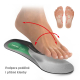 Skelet antibacterial insoles